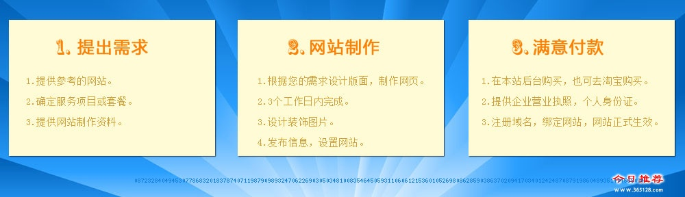 胶南定制网站建设服务流程