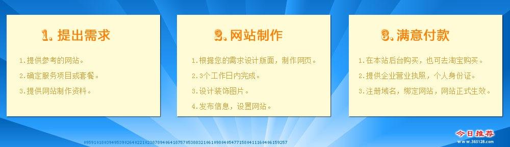 胶南中小企业建站服务流程