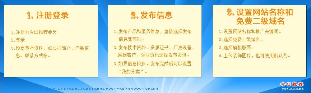 胶南免费网站制作系统服务流程