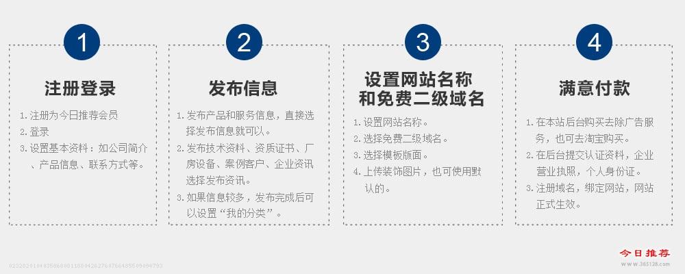 胶南自助建站系统服务流程
