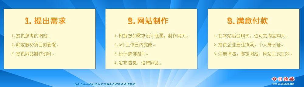 胶南培训网站制作服务流程