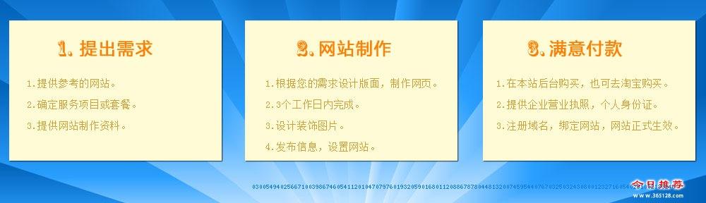 胶南网站制作服务流程