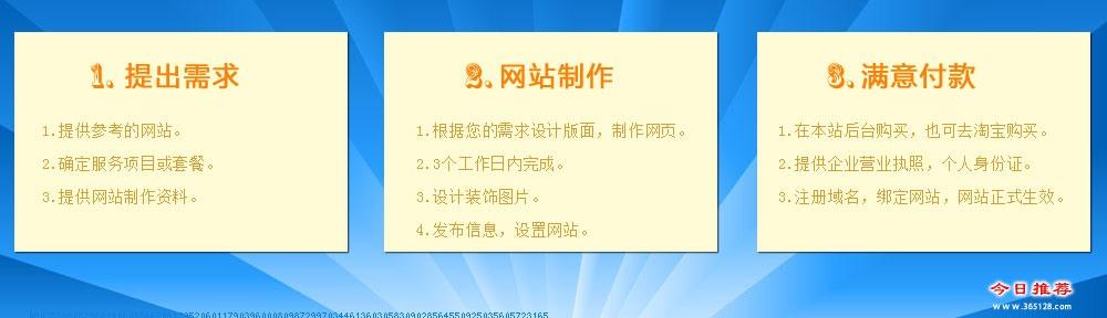 青州定制手机网站制作服务流程