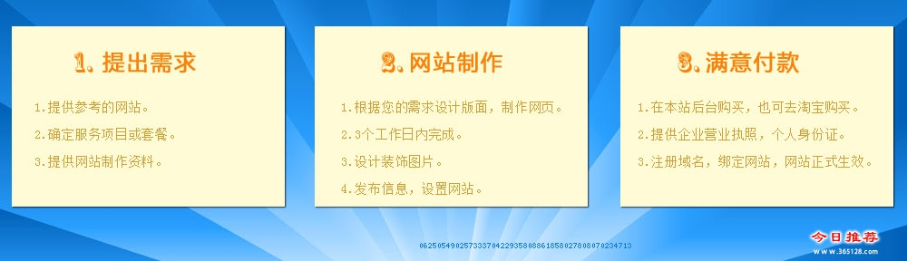 龙口网站建设制作服务流程
