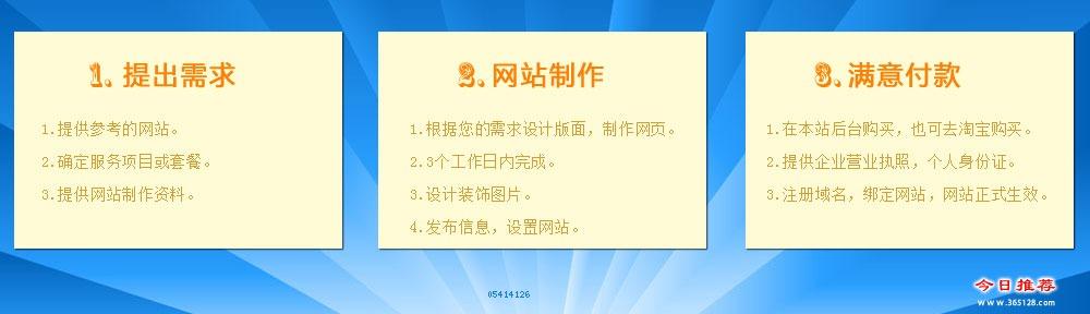 肥城网站设计制作服务流程