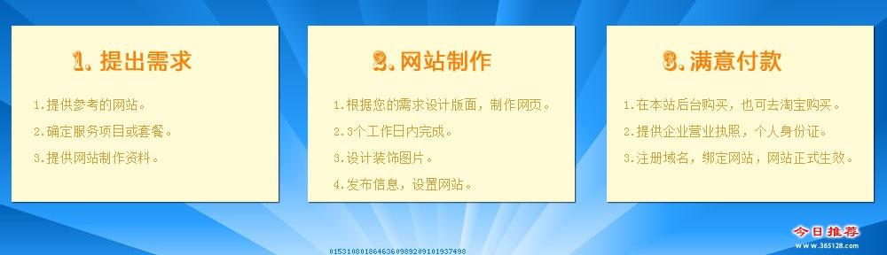肥城中小企业建站服务流程