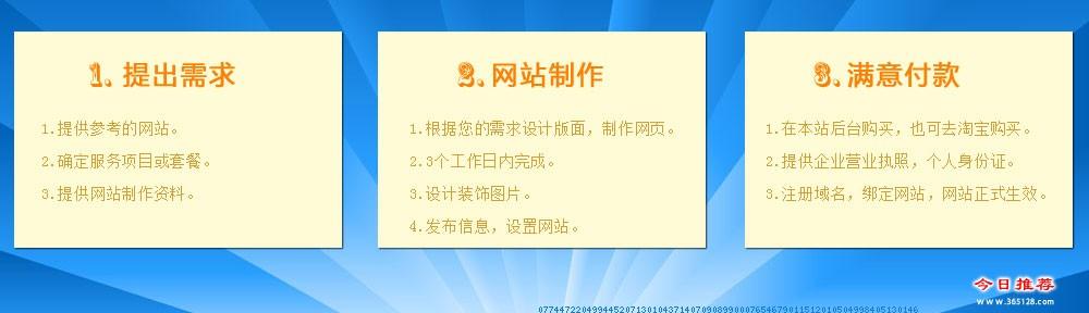 肥城家教网站制作服务流程