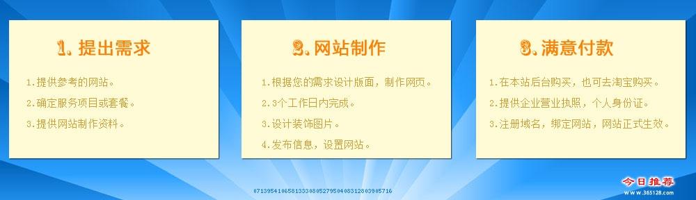 临清家教网站制作服务流程