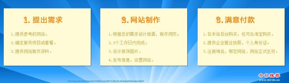 卫辉网站改版服务流程
