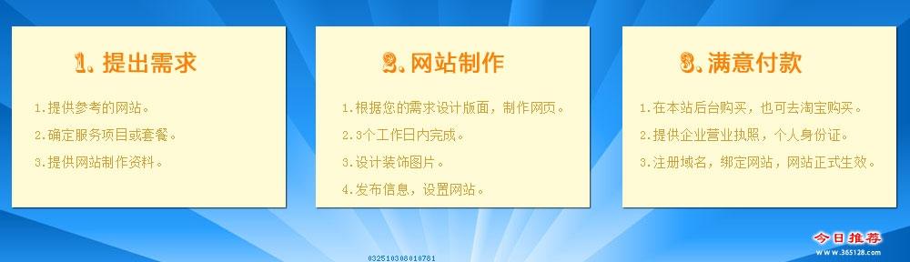 漯河网站建设制作服务流程
